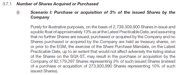 PCRD share purchase mandate FY2015